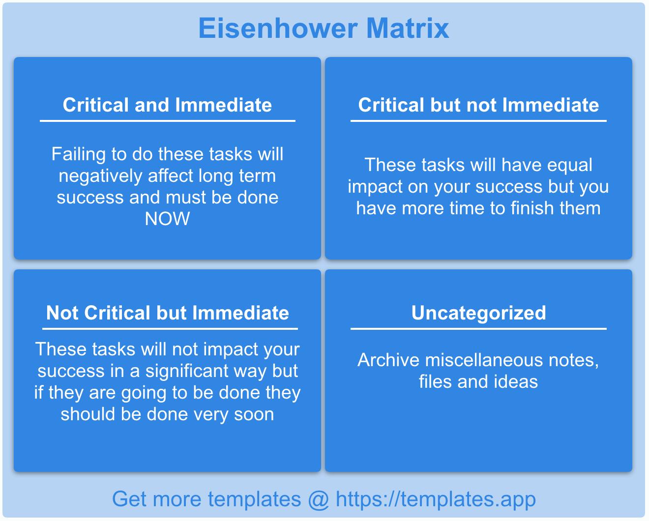 The Unique Alpha Matrix by templates.app