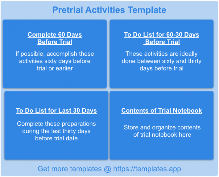 Legal Operations Management: Pretrial Activities by templates.app