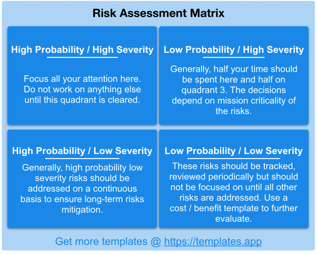 Risk Assessment Form Template