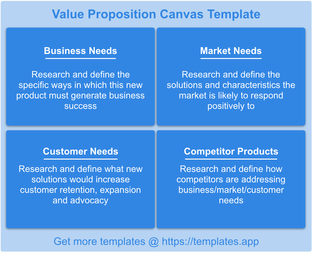 Value Proposition Canvas Template by templates.app