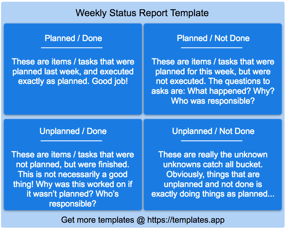 weekly status report how why and a free template templates app