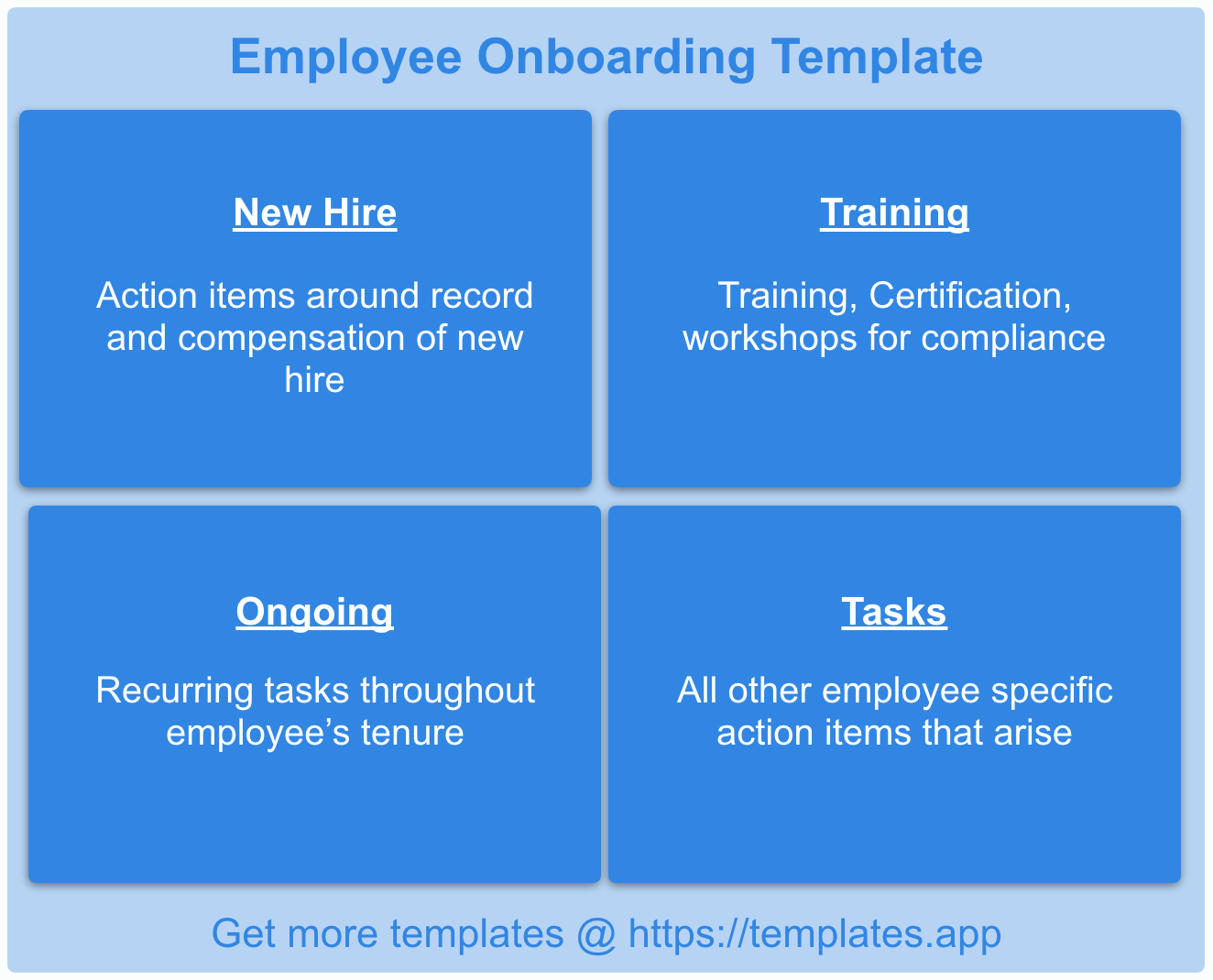 Human Resources: Employees Onboarding Template by templates.app