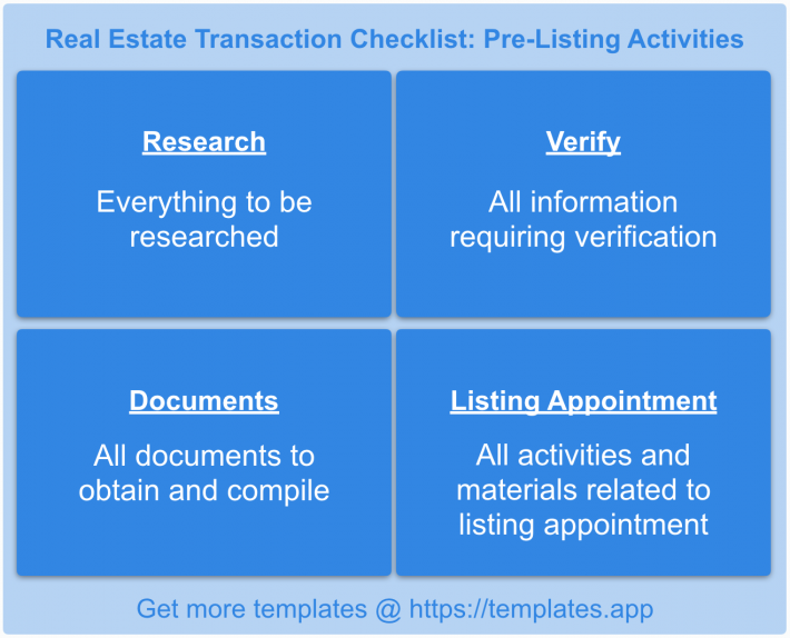Real Estate Transaction Template: Pre-Listing by templates.app