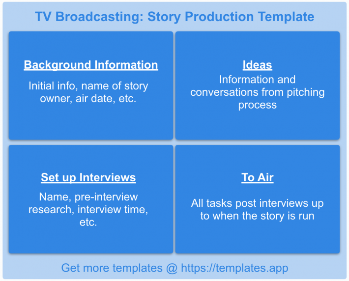 TV Broadcasting: Story Production Template by templates.app