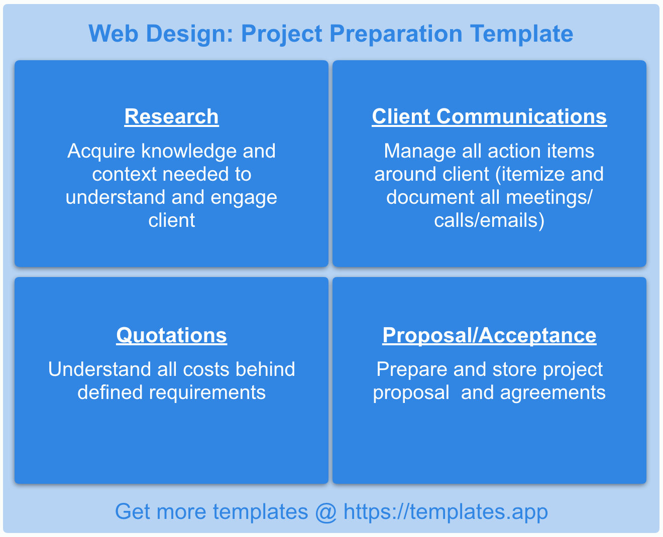 Web Design: Project Preparation Template by templates.app