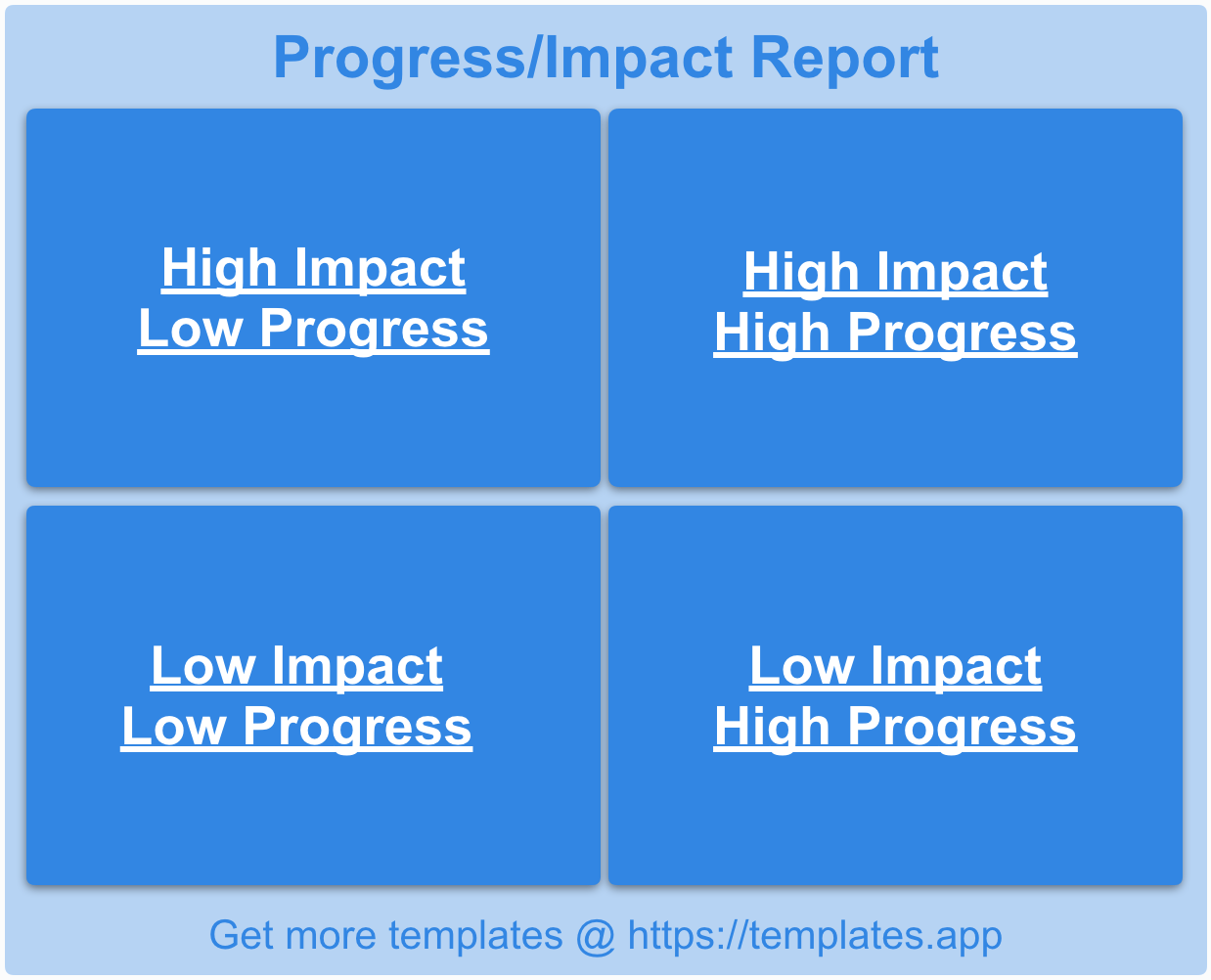 Progress Impact Report by Templates.aoo