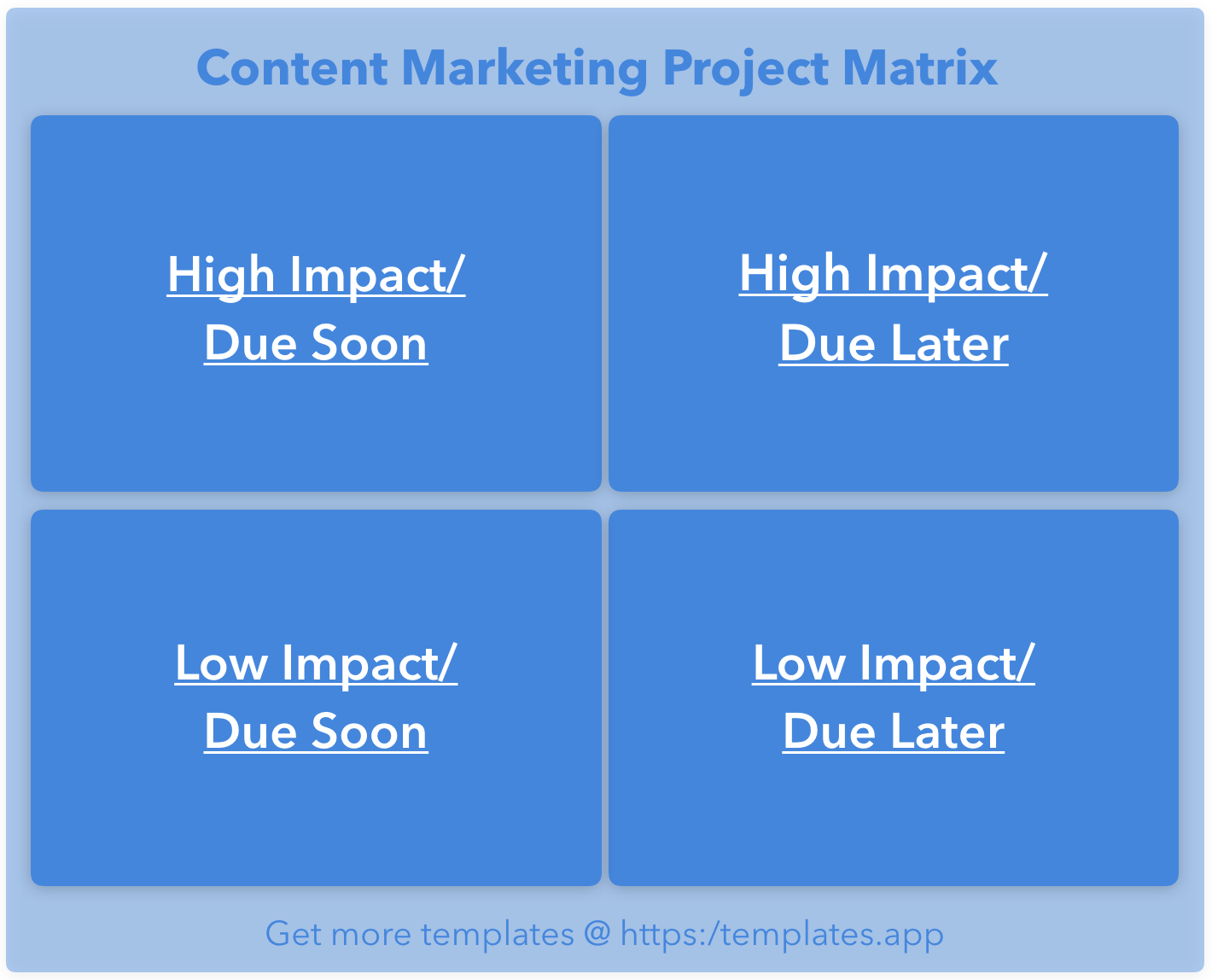 Content Marketing Project Matrix by Template.app